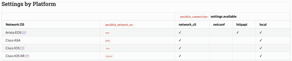 Ansible NETCONF Connection