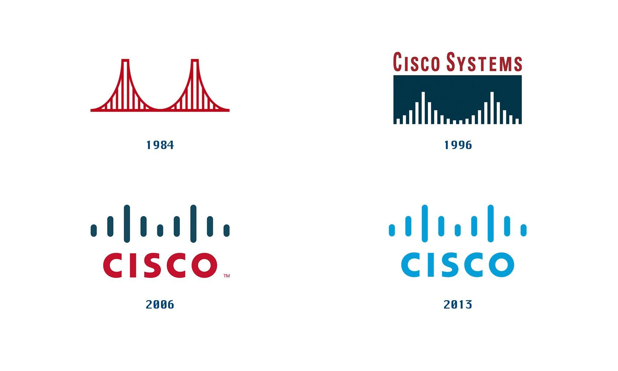 Historique Logo Cisco