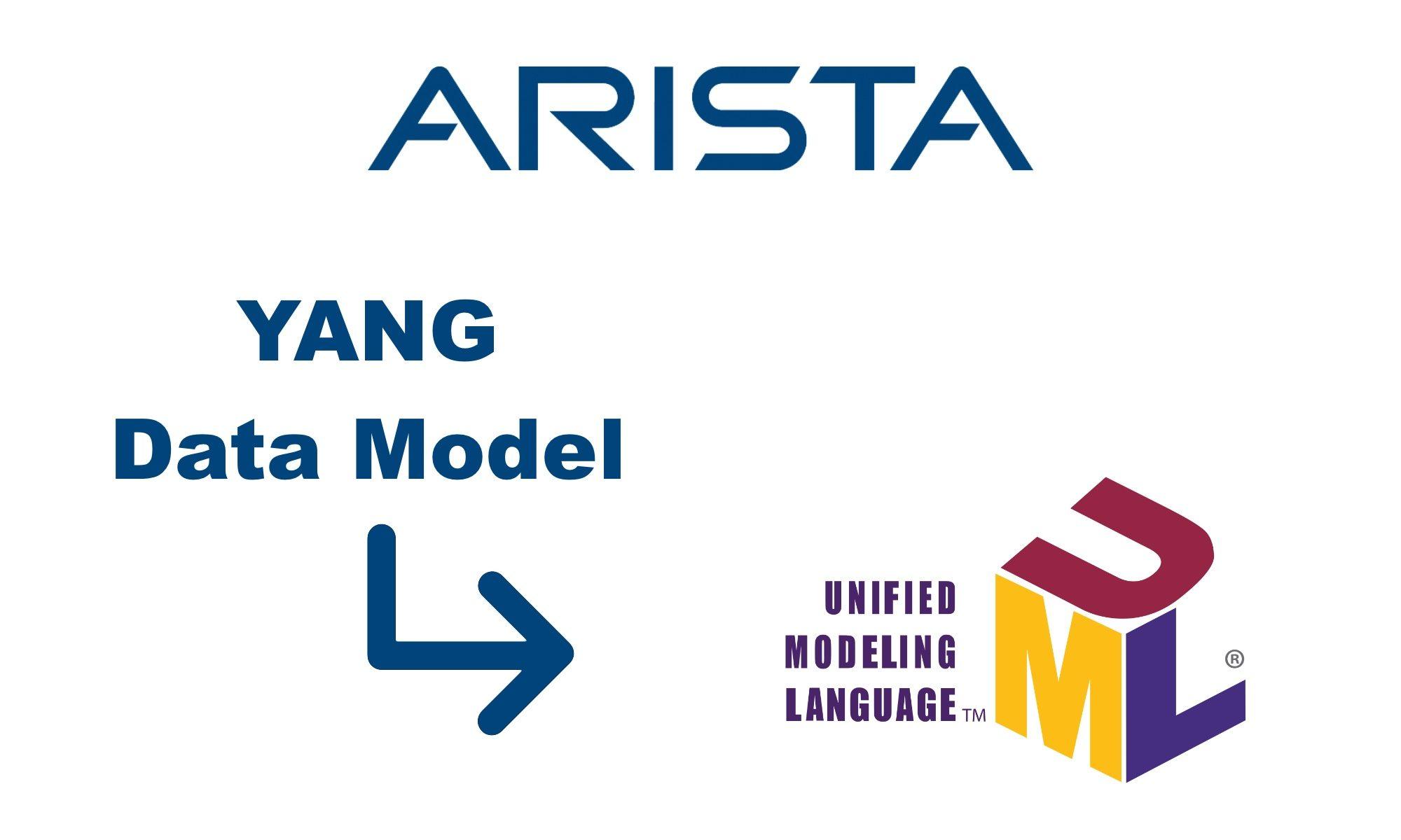 Arista YANG UML