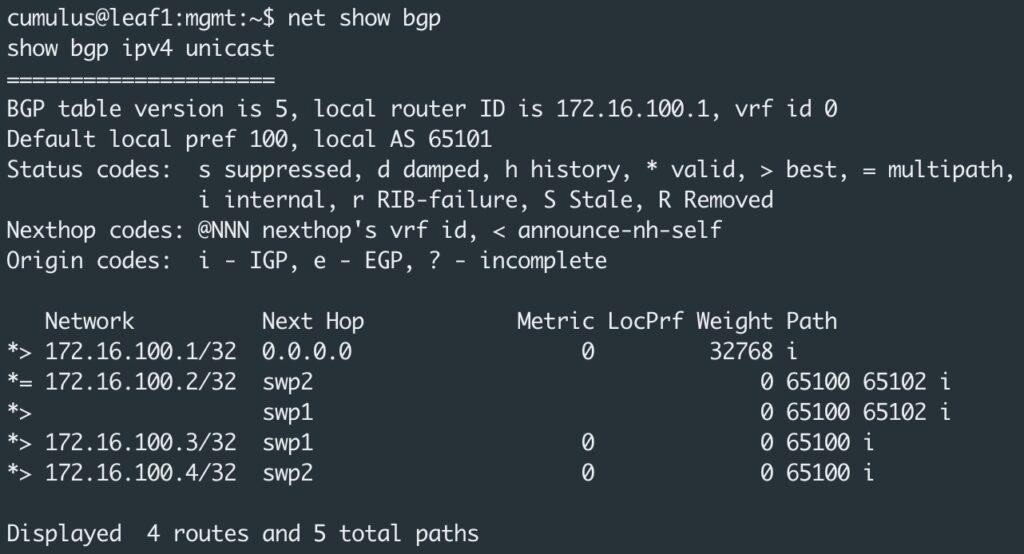 Cumulus Underlay eBGP