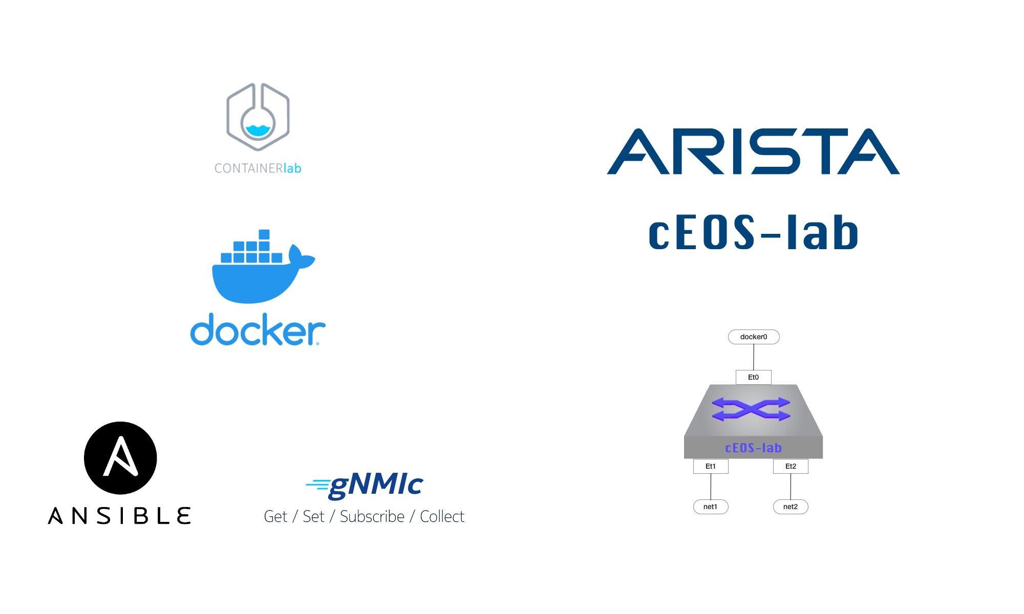 Containerlab