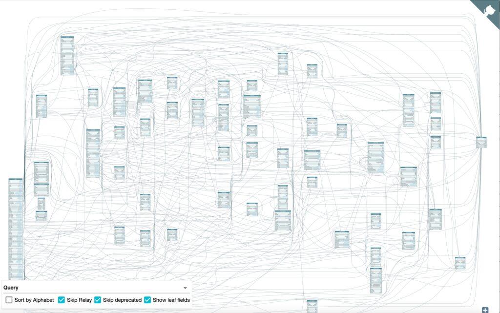 Nautobot GraphQL Schema