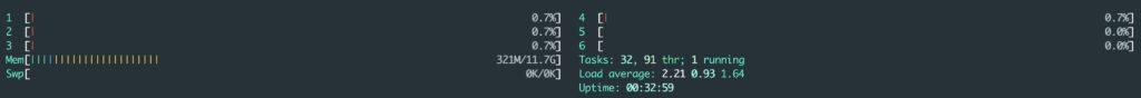 VM idle usage